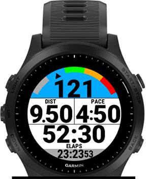 дата-поле RunningDF4 для часов Garmin